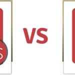 unscharfes und scharfes Logo