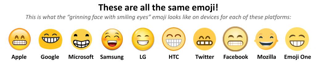 Übersicht Emojis